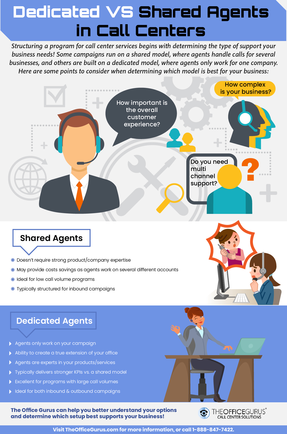 Dedicated vs Shared Agents in Call Center
